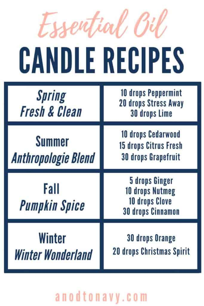 Diy Beeswax Essential Oil Candles A Nod To Navy